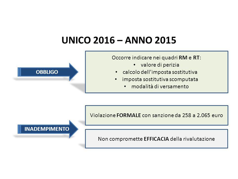 UNICO 2016 – ANNO 2015 La rivalutazione pag.