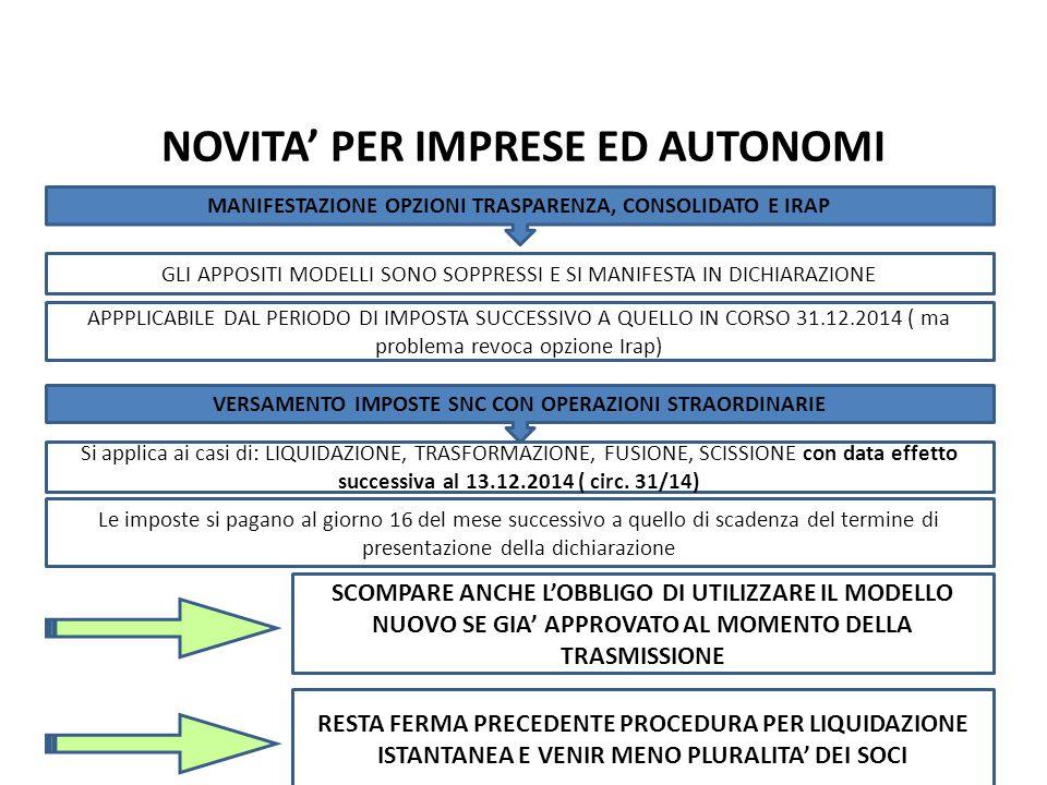 NOVITA' PER IMPRESE ED AUTONOMI