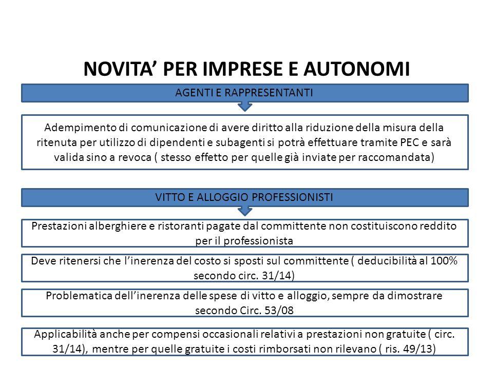 NOVITA' PER IMPRESE E AUTONOMI