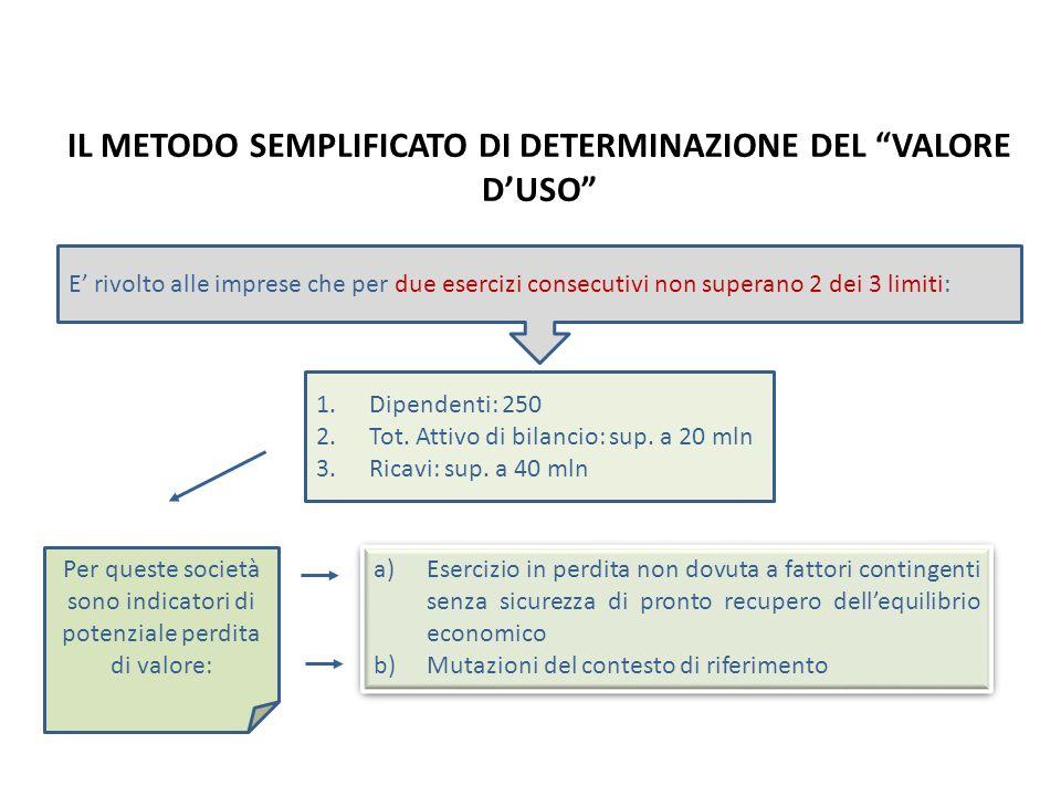 IL METODO SEMPLIFICATO DI DETERMINAZIONE DEL VALORE D'USO