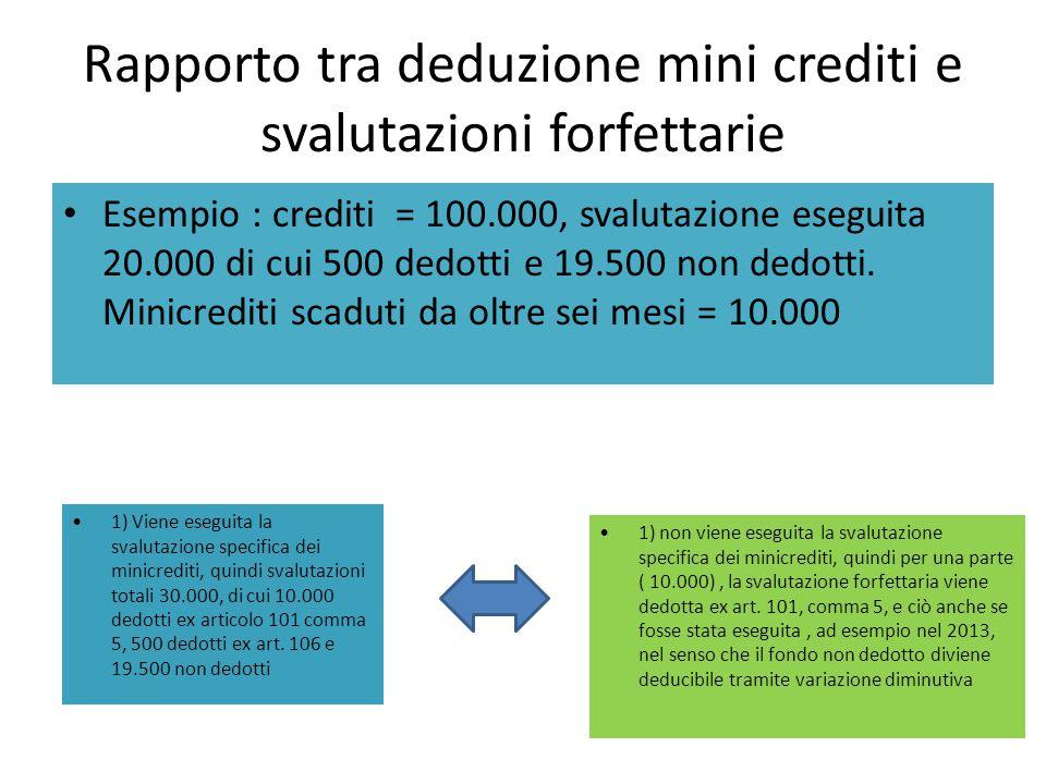 Rapporto tra deduzione mini crediti e svalutazioni forfettarie