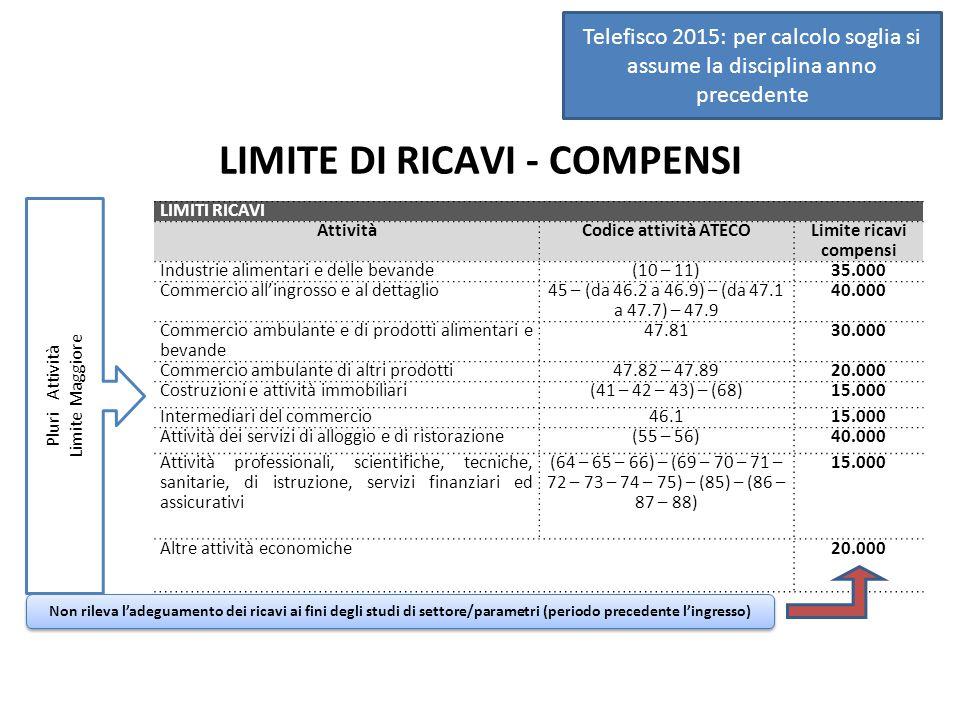 LIMITE DI RICAVI - COMPENSI