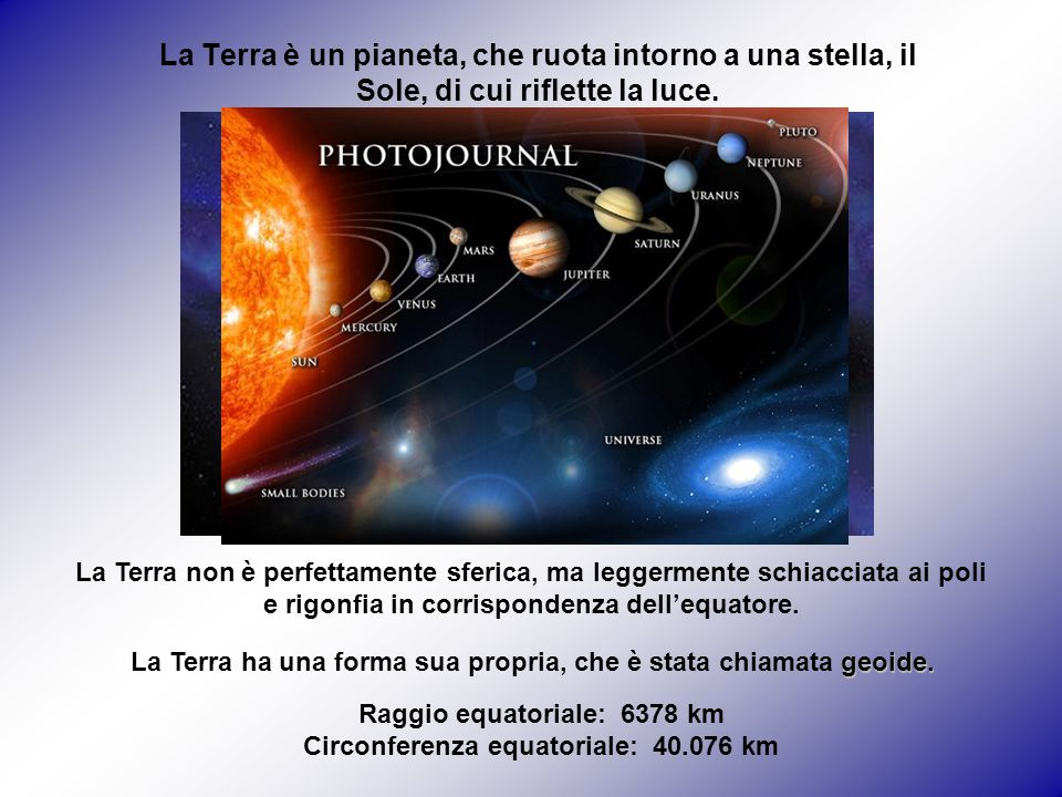 La Terra è un pianeta, che ruota intorno a una stella, il Sole, di cui riflette la luce.