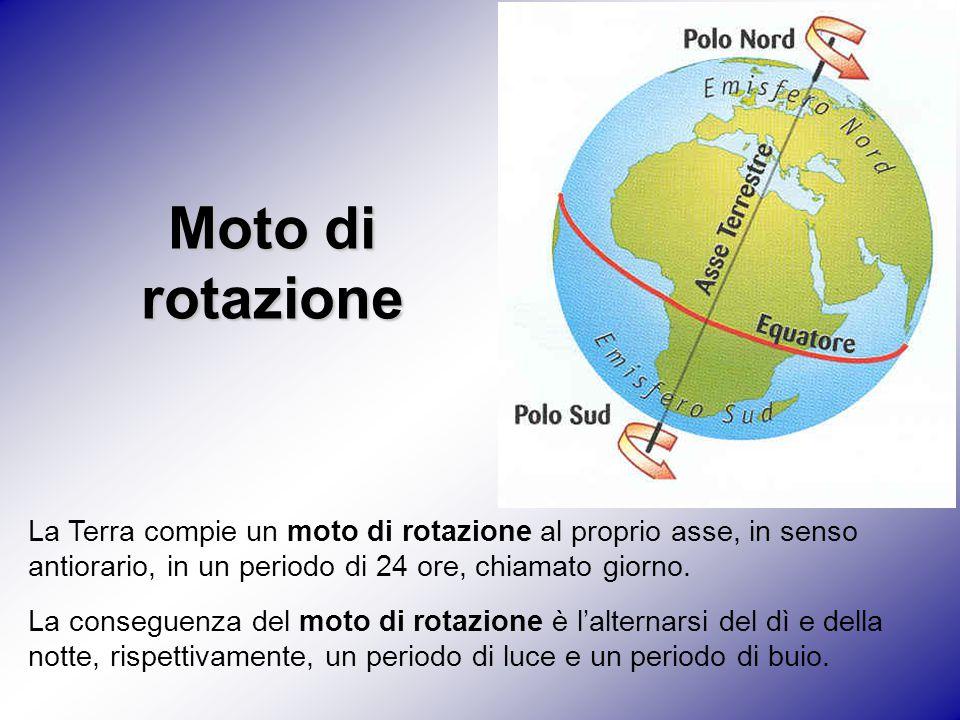 Moto di rotazione La Terra compie un moto di rotazione al proprio asse, in senso antiorario, in un periodo di 24 ore, chiamato giorno.
