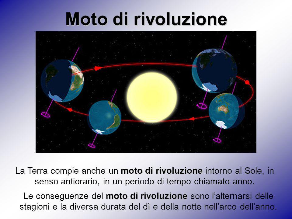 Moto di rivoluzione La Terra compie anche un moto di rivoluzione intorno al Sole, in senso antiorario, in un periodo di tempo chiamato anno.