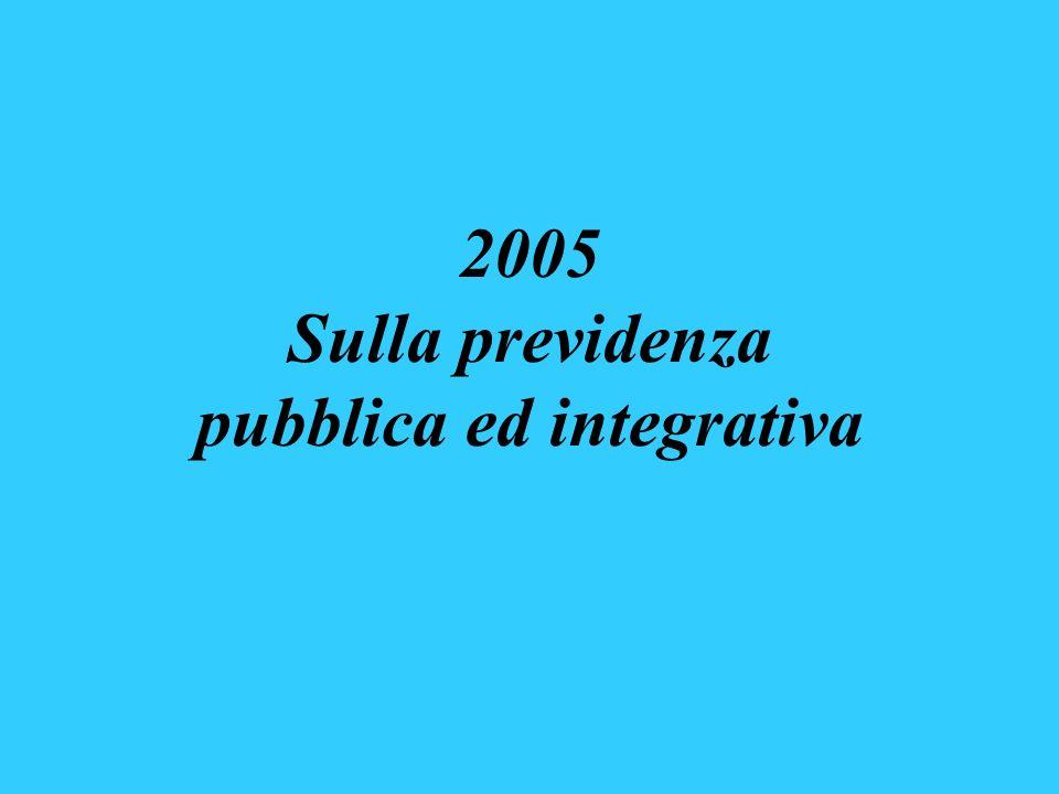 Sulla previdenza pubblica ed integrativa