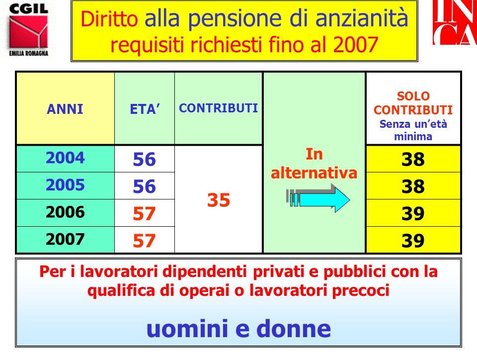 uomini e donne Diritto alla pensione di anzianità