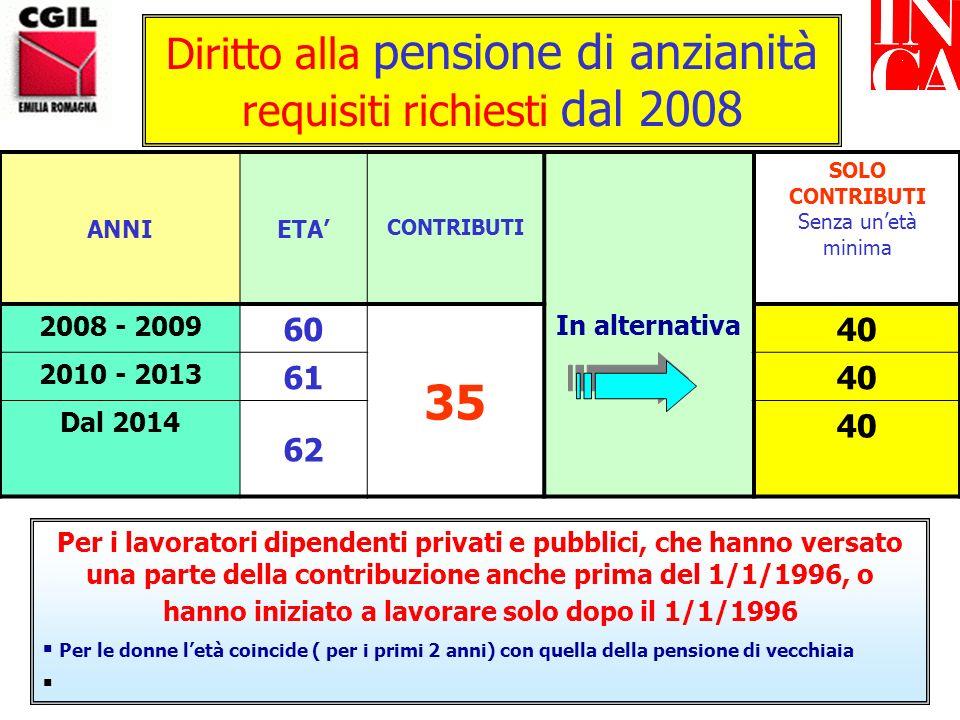 35 Diritto alla pensione di anzianità requisiti richiesti dal 2008 60