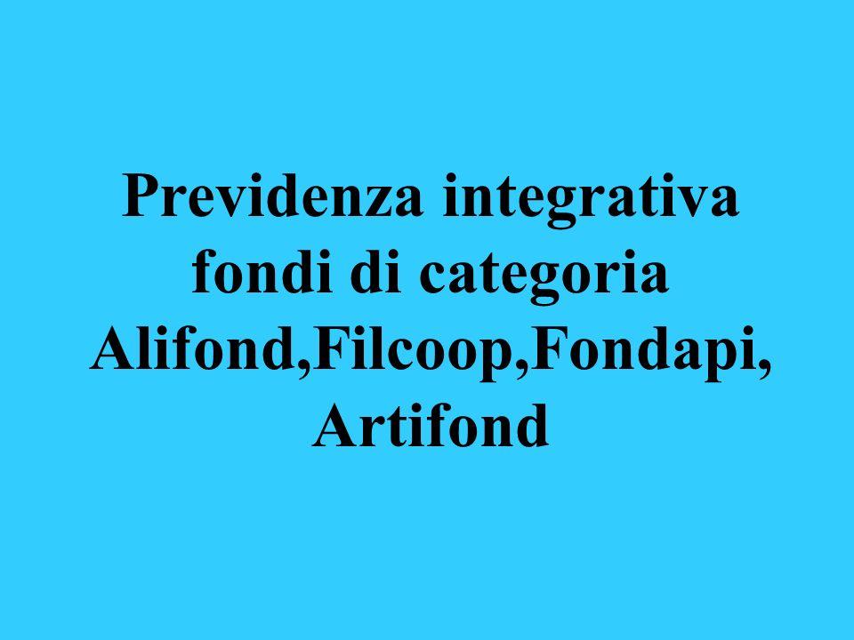 Previdenza integrativa fondi di categoria Alifond,Filcoop,Fondapi,