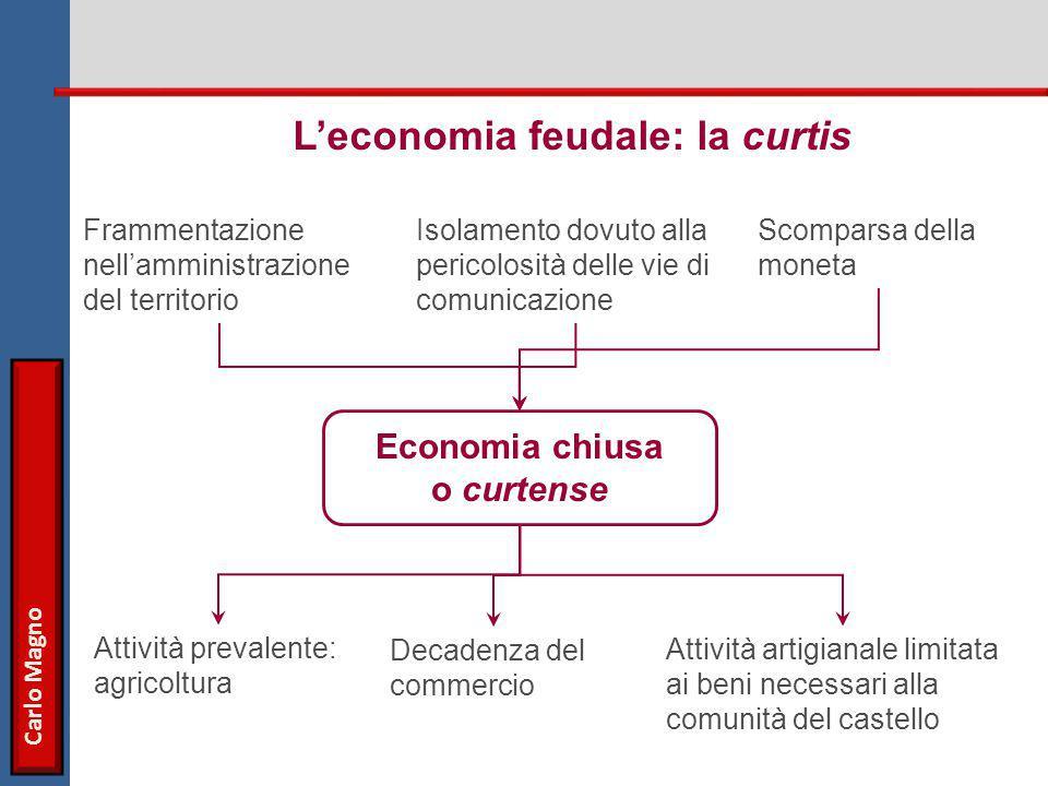 L'economia feudale: la curtis