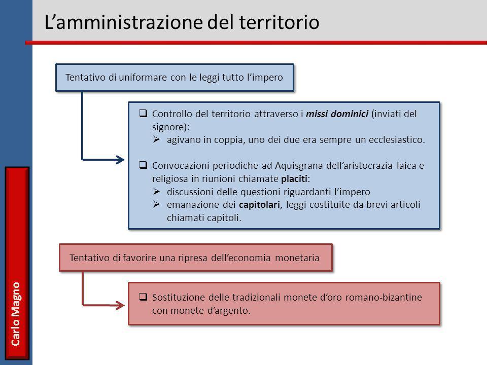 L'amministrazione del territorio