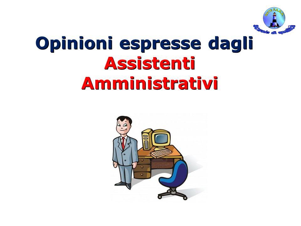 Opinioni espresse dagli Assistenti Amministrativi