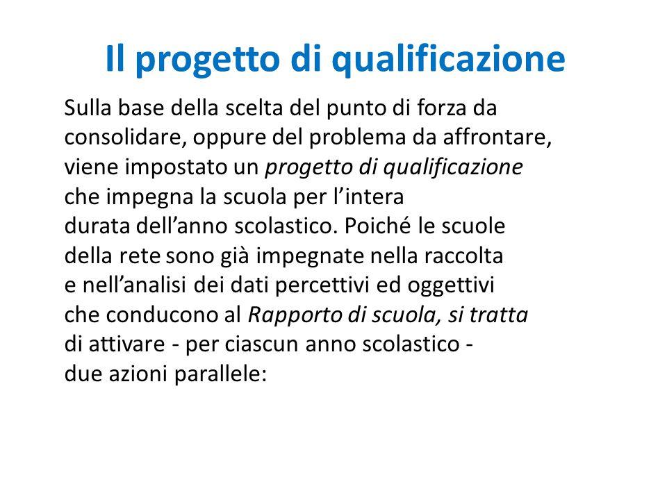 Il progetto di qualificazione