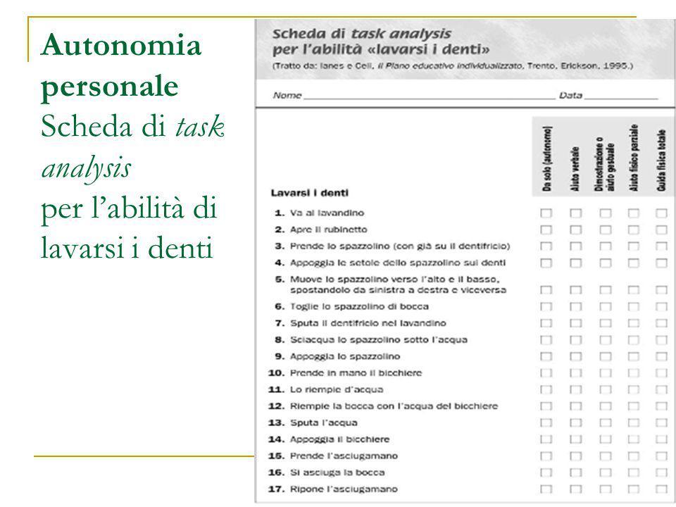 Autonomia personale Scheda di task analysis per l'abilità di lavarsi i denti