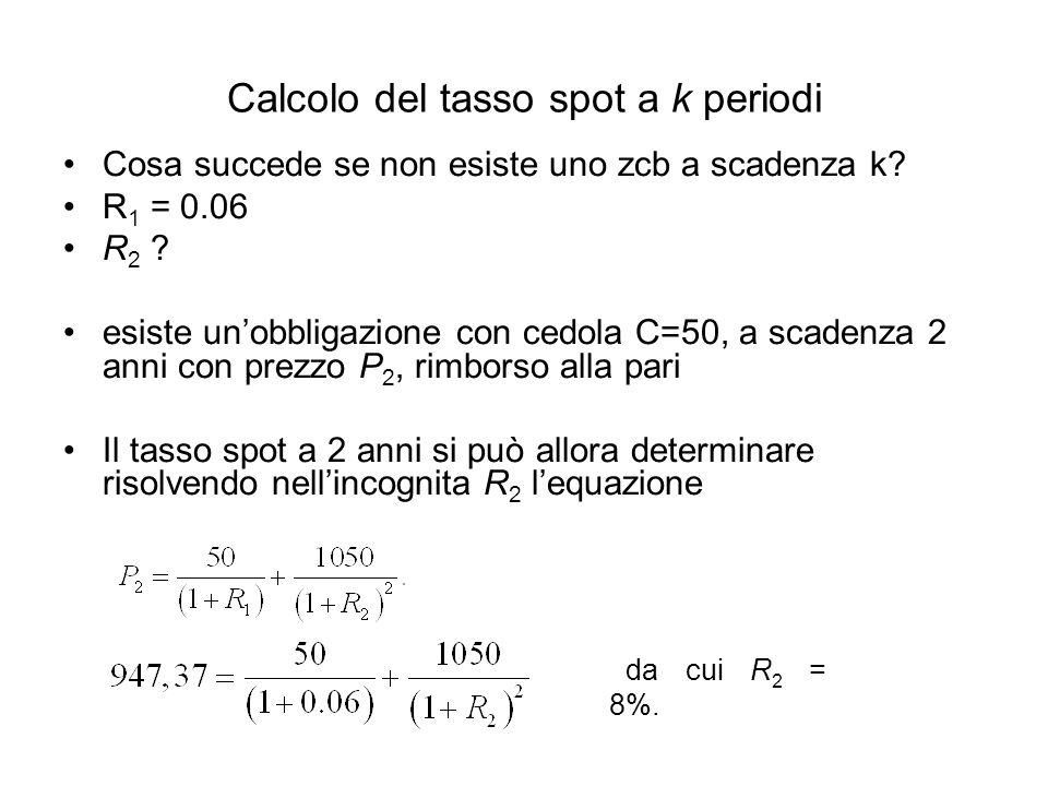 Calcolo del tasso spot a k periodi