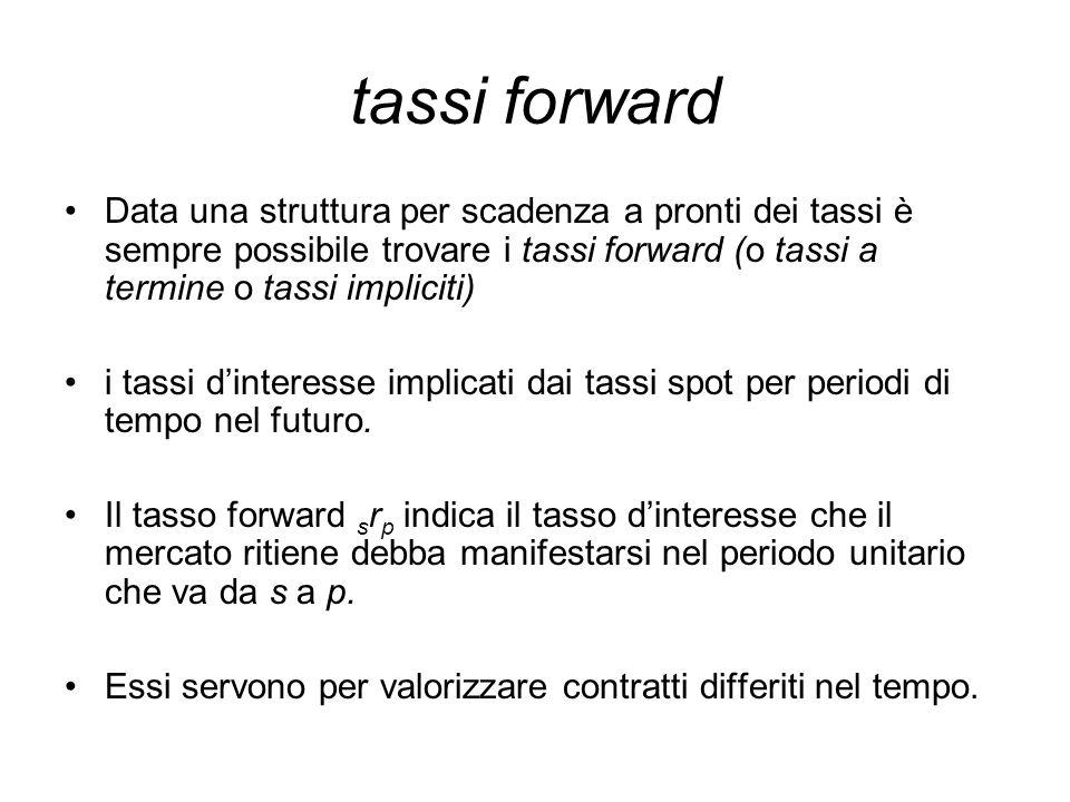 tassi forward Data una struttura per scadenza a pronti dei tassi è sempre possibile trovare i tassi forward (o tassi a termine o tassi impliciti)