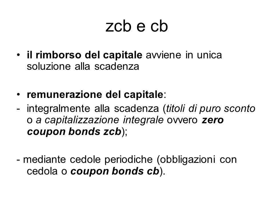 zcb e cb il rimborso del capitale avviene in unica soluzione alla scadenza. remunerazione del capitale: