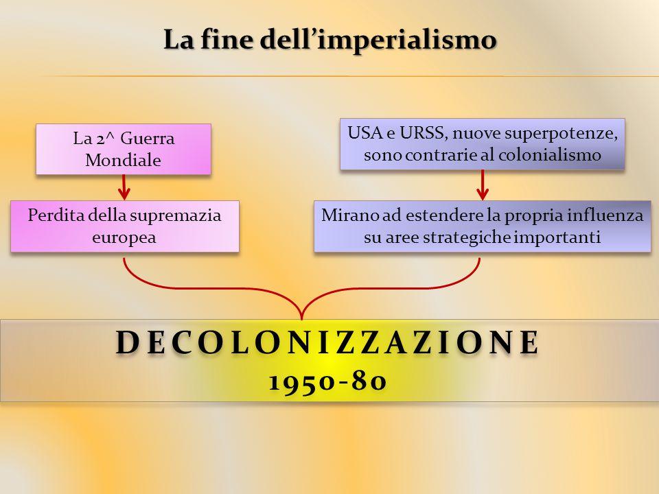 La fine dell'imperialismo