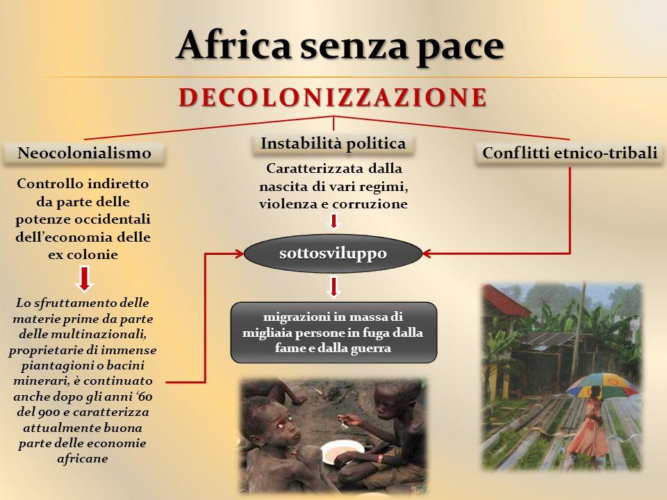 Africa senza pace DECOLONIZZAZIONE Instabilità politica