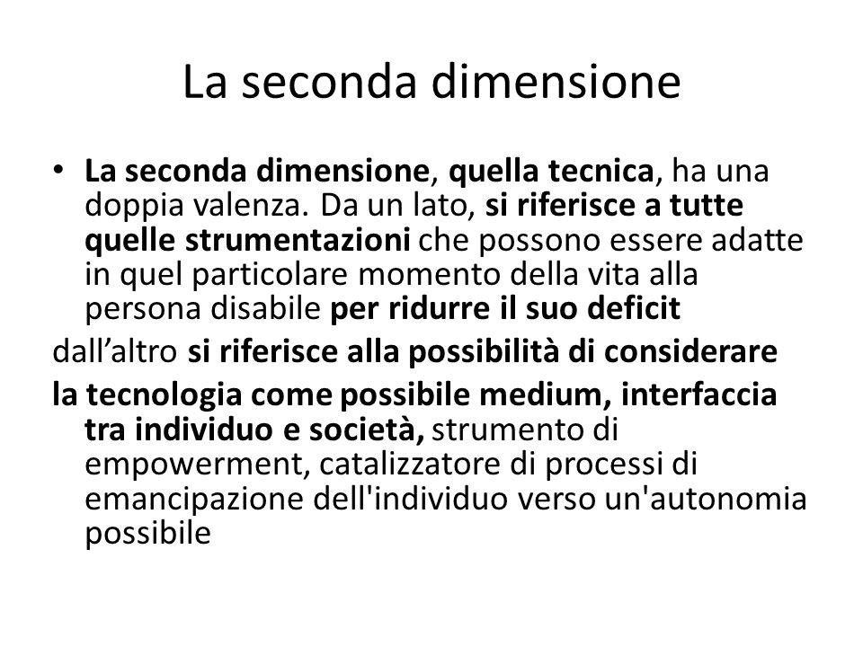 La seconda dimensione