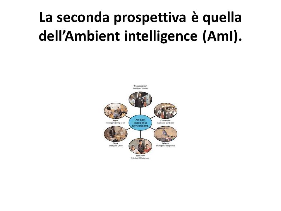 La seconda prospettiva è quella dell'Ambient intelligence (AmI).