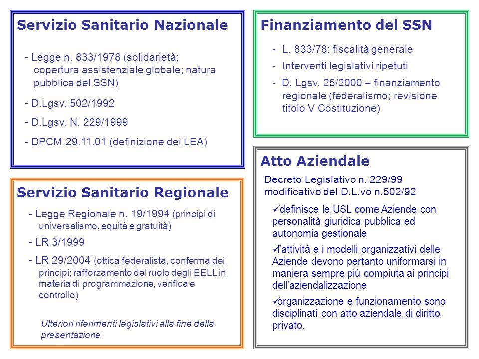 Servizio Sanitario Nazionale Finanziamento del SSN