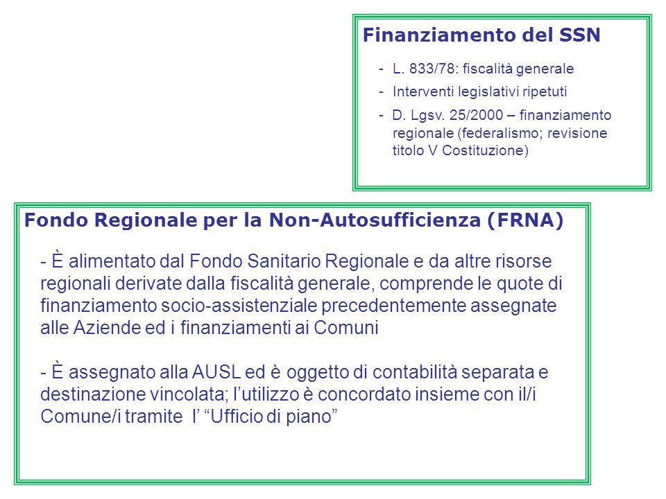 Fondo Regionale per la Non-Autosufficienza (FRNA)
