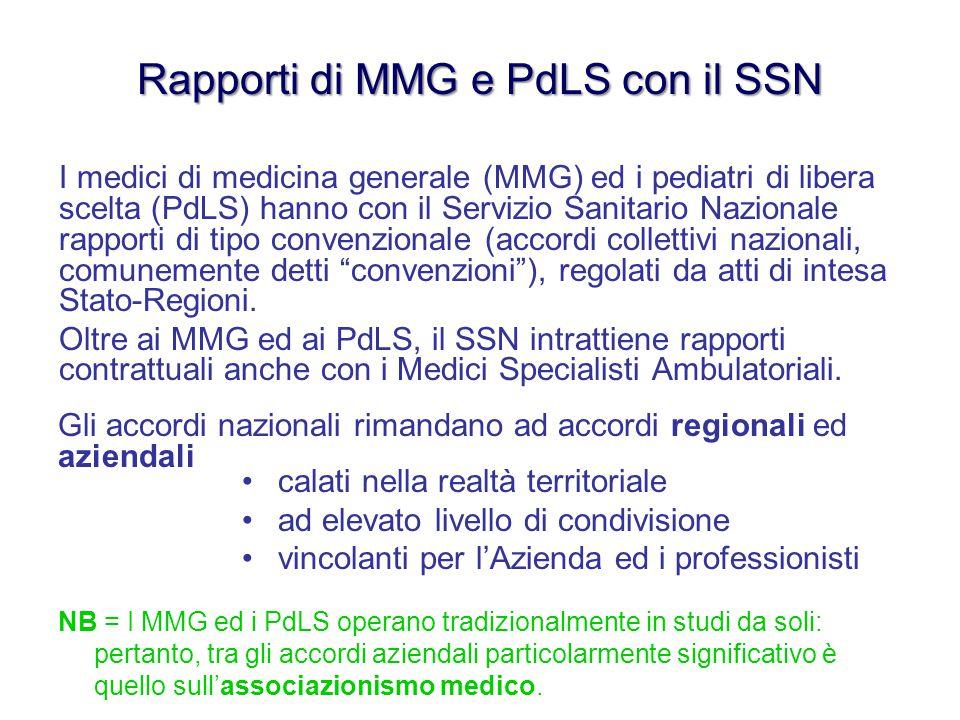 Rapporti di MMG e PdLS con il SSN