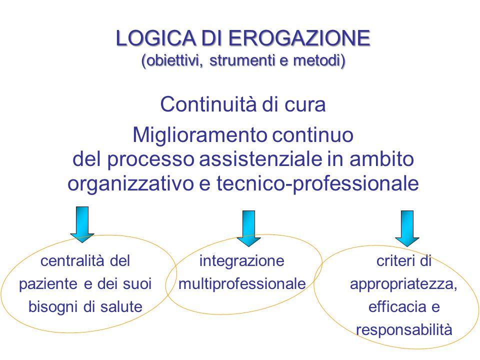 (obiettivi, strumenti e metodi)