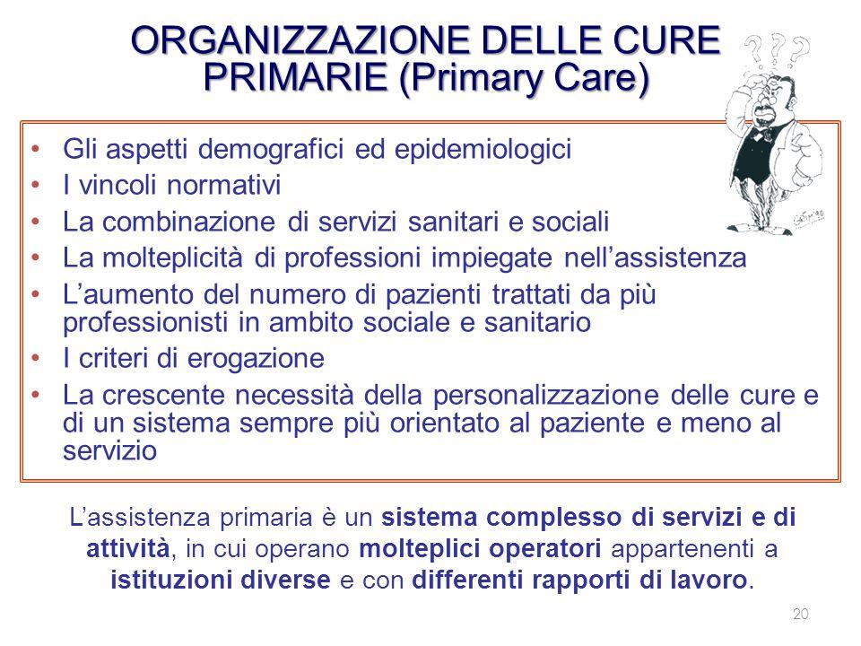 ORGANIZZAZIONE DELLE CURE PRIMARIE (Primary Care)