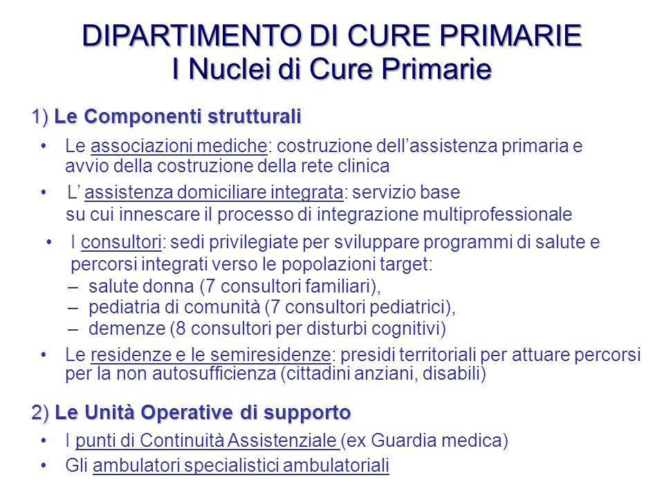 DIPARTIMENTO DI CURE PRIMARIE I Nuclei di Cure Primarie