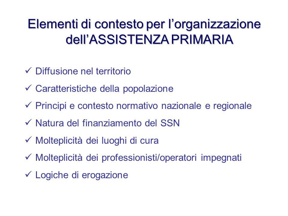 Elementi di contesto per l'organizzazione dell'ASSISTENZA PRIMARIA
