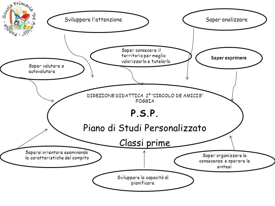 Piano di Studi Personalizzato Classi prime