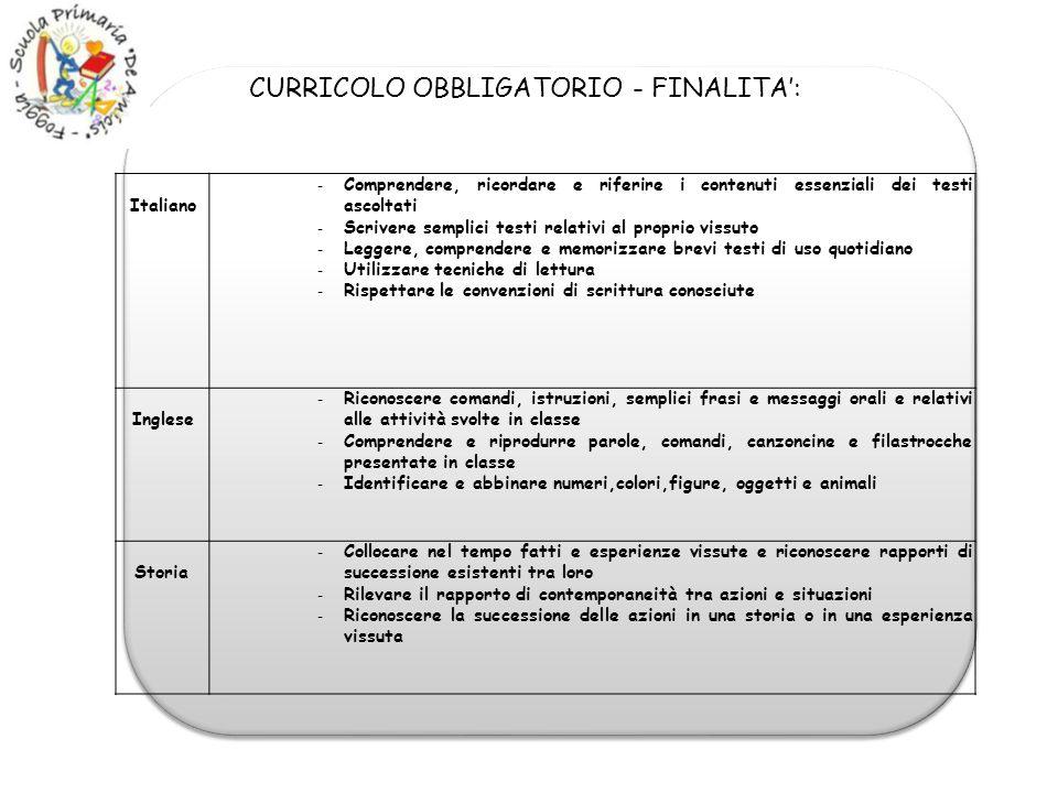 CURRICOLO OBBLIGATORIO - FINALITA':