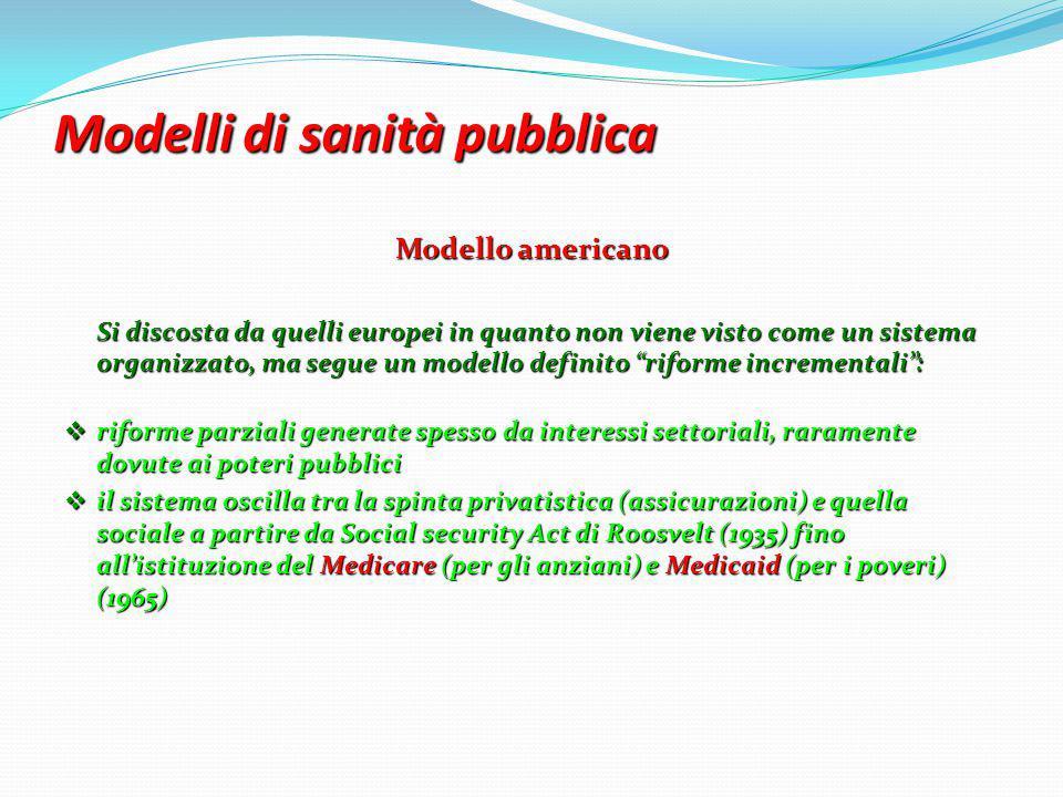 Modelli di sanità pubblica