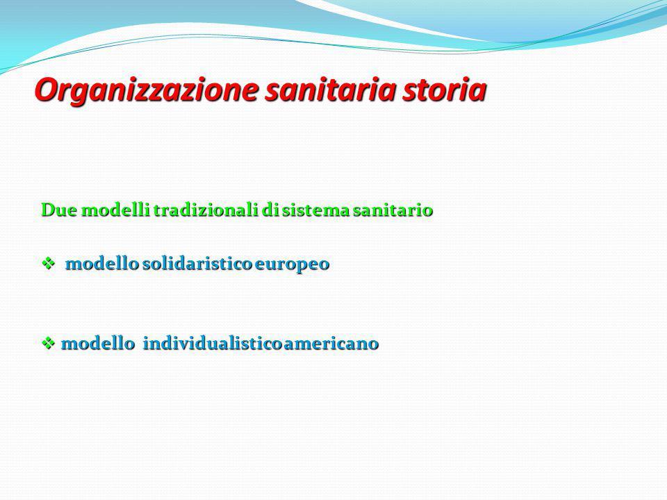 Organizzazione sanitaria storia