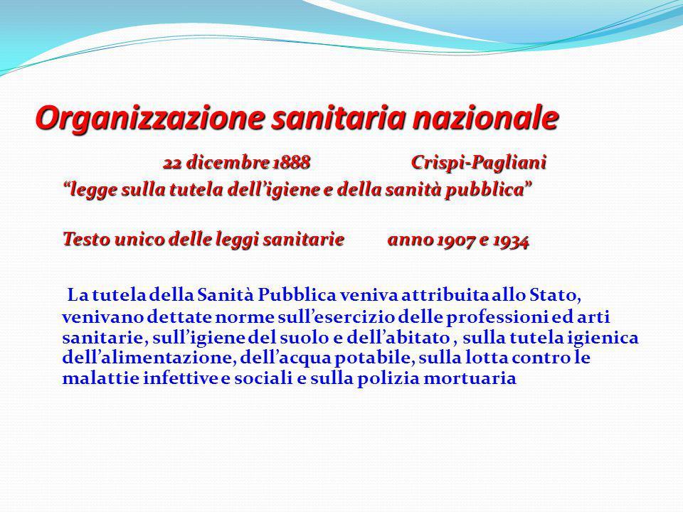 Organizzazione sanitaria nazionale