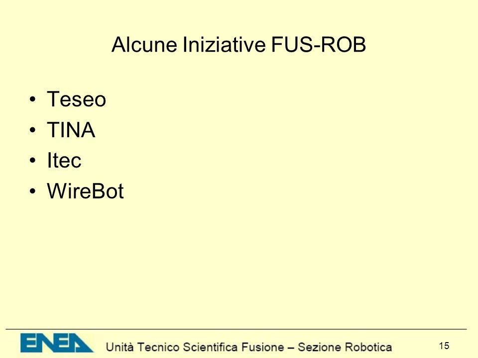 Alcune Iniziative FUS-ROB