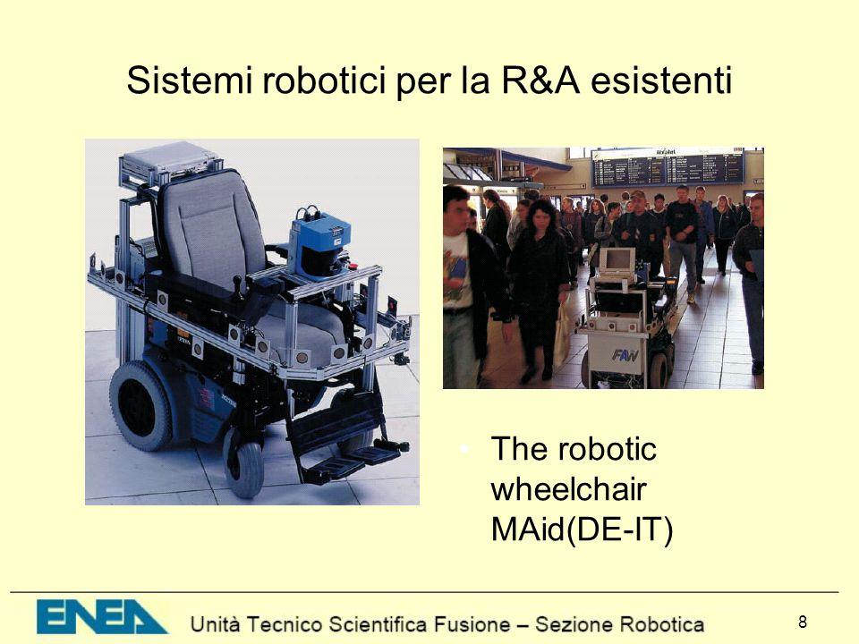 Sistemi robotici per la R&A esistenti