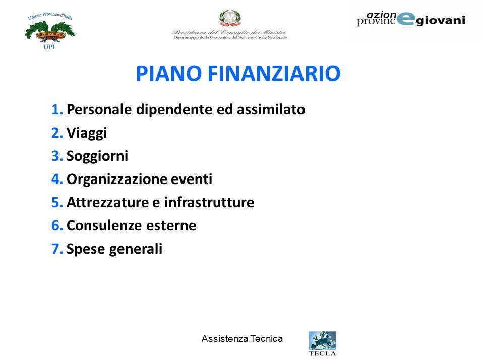 PIANO FINANZIARIO Personale dipendente ed assimilato Viaggi Soggiorni
