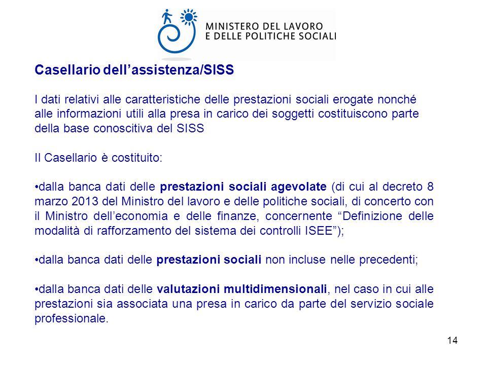 Casellario dell'assistenza/SISS