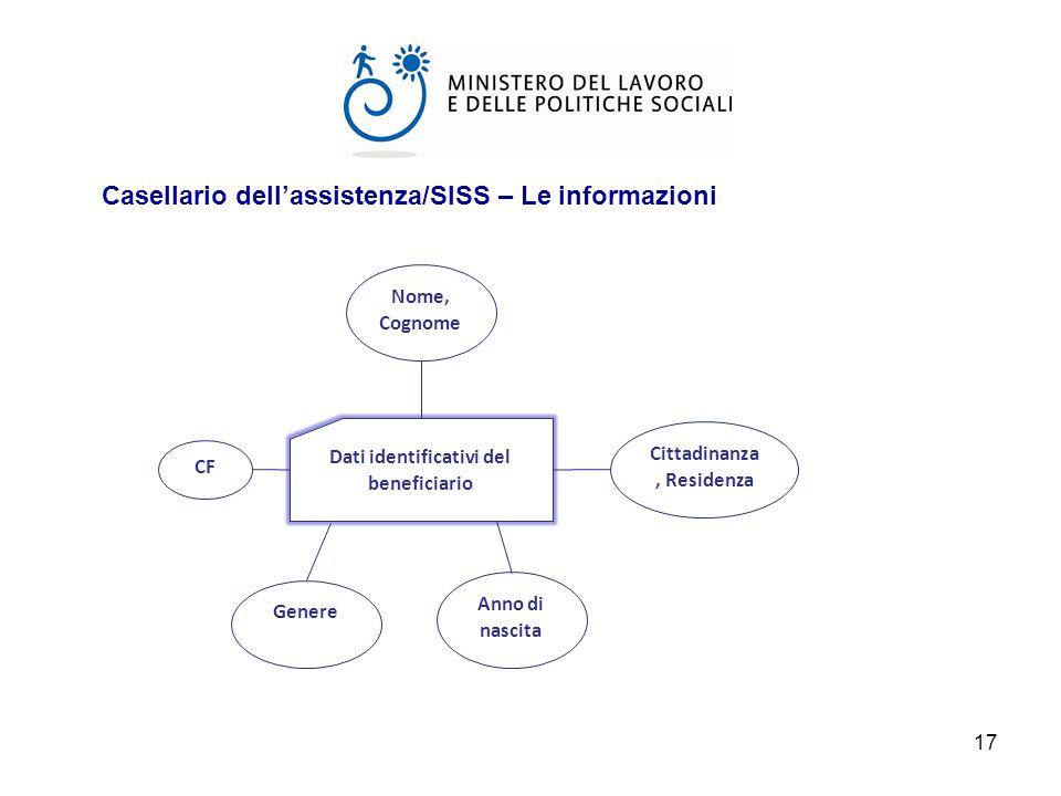 Dati identificativi del beneficiario Cittadinanza , Residenza