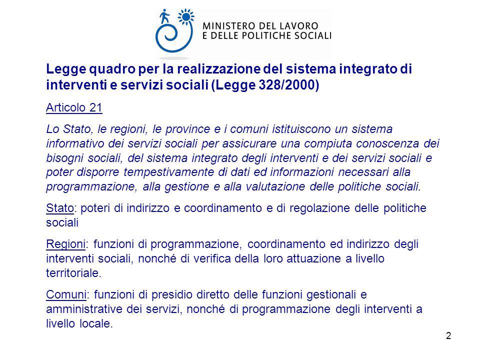 Legge quadro per la realizzazione del sistema integrato di interventi e servizi sociali (Legge 328/2000)