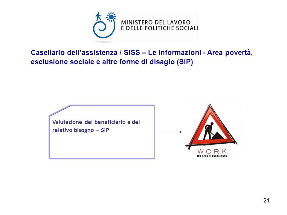 Casellario dell'assistenza / SISS – Le informazioni - Area povertà, esclusione sociale e altre forme di disagio (SIP)