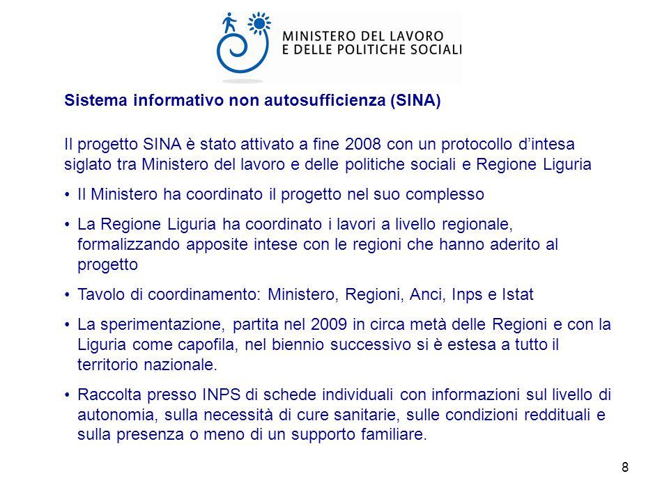 Sistema informativo non autosufficienza (SINA)