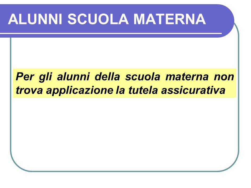 ALUNNI SCUOLA MATERNA Per gli alunni della scuola materna non trova applicazione la tutela assicurativa.