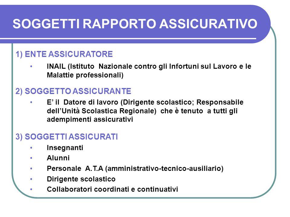 SOGGETTI RAPPORTO ASSICURATIVO