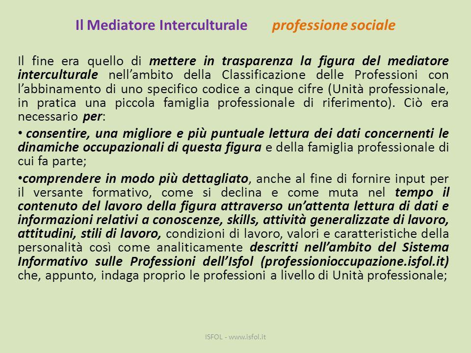 Il Mediatore Interculturale professione sociale