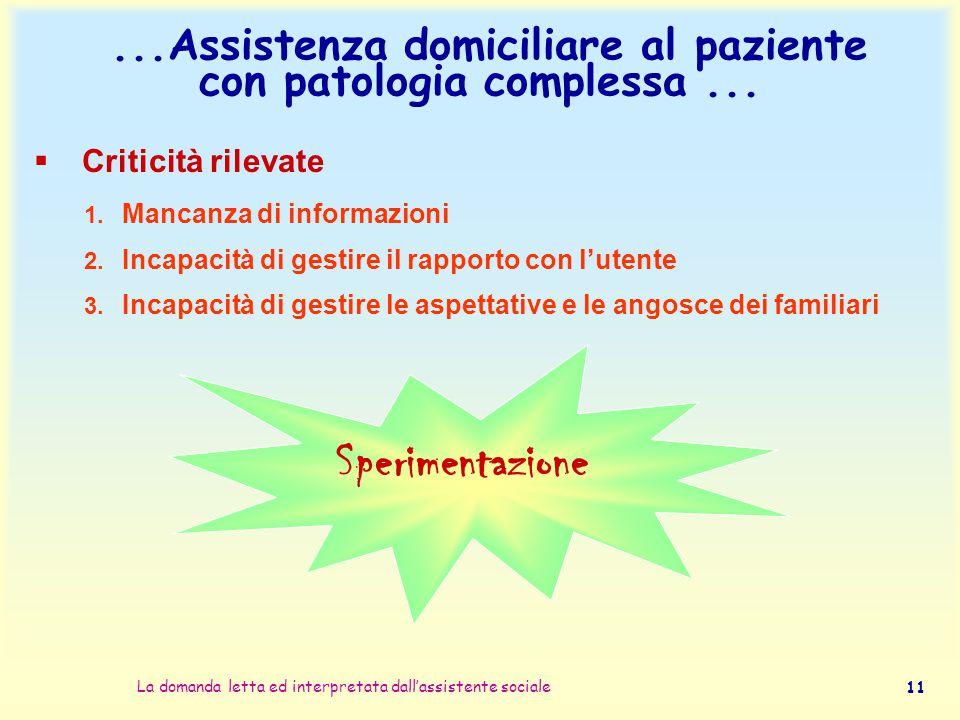 ...Assistenza domiciliare al paziente con patologia complessa ...