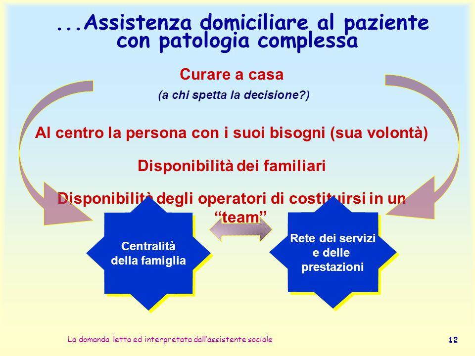 ...Assistenza domiciliare al paziente con patologia complessa